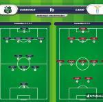 Lineup image Sassuolo - Lazio