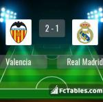 Match image with score Valencia - Real Madrid