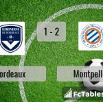 Match image with score Bordeaux - Montpellier