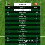 Match image with score Nice - Nimes