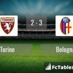 Match image with score Torino - Bologna