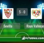 Match image with score Sevilla - Rayo Vallecano