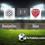 Match image with score Montpellier - Dijon
