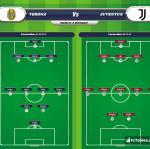 Lineup image Verona - Juventus