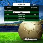 Match image with score Borussia Moenchengladbach - Hertha Berlin