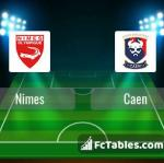 Preview image Nimes - Caen