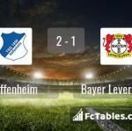 Match image with score Hoffenheim - Bayer Leverkusen
