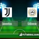 Preview image Juventus - Udinese
