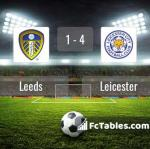 Match image with score Leeds - Leicester