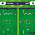 Lineup image Sampdoria - Parma