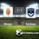 Match image with score Monaco - Bordeaux