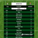 Match image with score Eibar - Valladolid