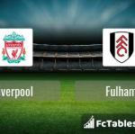Preview image Liverpool - Fulham