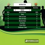 Match image with score Osasuna - Barcelona