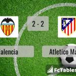 Match image with score Valencia - Atletico Madrid