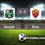 Match image with score Sassuolo - Roma