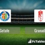 Preview image Getafe - Granada