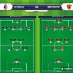Lineup image AC Milan - Benevento
