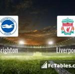 Preview image Brighton - Liverpool