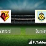 Preview image Watford - Burnley