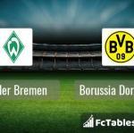 Preview image Werder Bremen - Borussia Dortmund