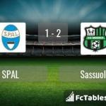 Match image with score SPAL - Sassuolo