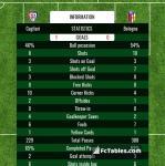 Match image with score Cagliari - Bologna