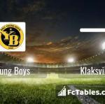 Preview image Young Boys - Klaksvik