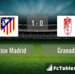Match image with score Atletico Madrid - Granada