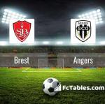 Preview image Brest - Angers