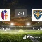 Match image with score Bologna - Brescia