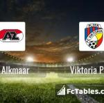 Preview image AZ Alkmaar - Viktoria Plzen