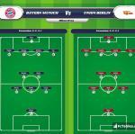 Lineup image Bayern Munich - Union Berlin
