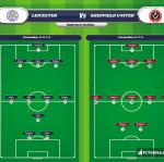 Lineup image Leicester - Sheffield United