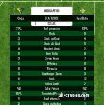 Match image with score Cadiz - Real Betis
