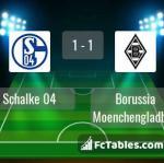 Match image with score Schalke 04 - Borussia Moenchengladbach