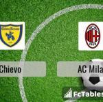 Preview image Chievo - AC Milan