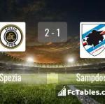 Match image with score Spezia - Sampdoria