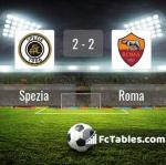 Match image with score Spezia - Roma