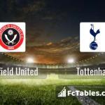 Preview image Sheffield United - Tottenham