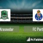 Preview image FC Krasnodar - FC Porto