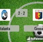 Match image with score Atalanta - Genoa
