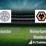Preview image Leicester - Wolverhampton Wanderers