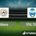 Preview image Udinese - SPAL 2013