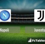 Preview image Napoli - Juventus