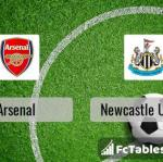 Preview image Arsenal - Newcastle United