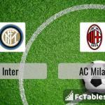 Preview image Inter - AC Milan