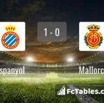 Match image with score Espanyol - Mallorca