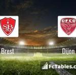 Preview image Brest - Dijon