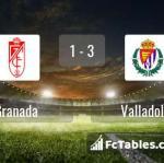 Match image with score Granada - Valladolid